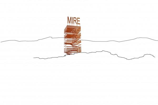 MIRE - perspective