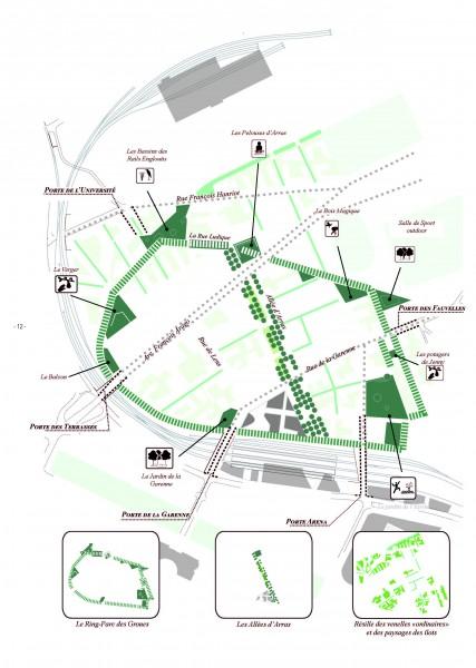 bkbs - plan du projet
